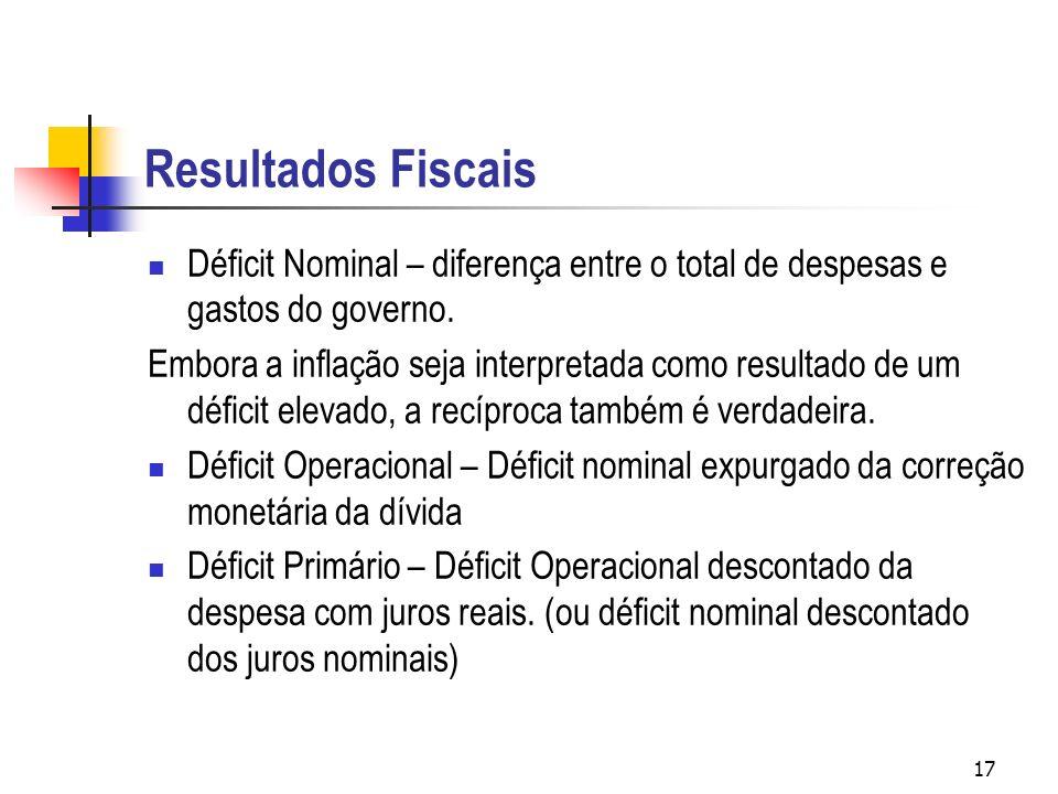 Resultados Fiscais Déficit Nominal – diferença entre o total de despesas e gastos do governo.