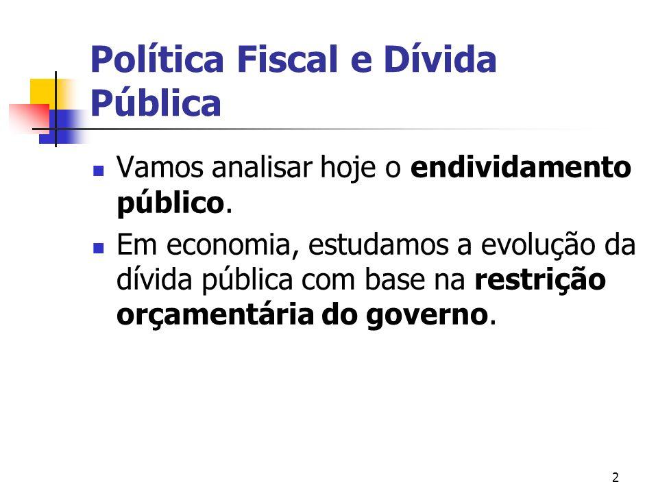 Política Fiscal e Dívida Pública