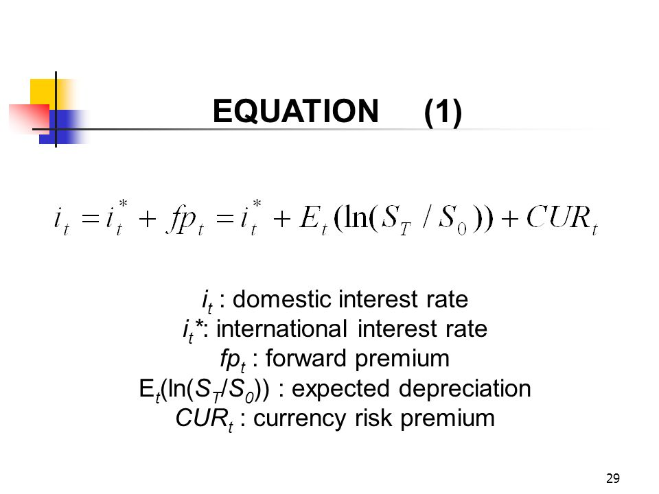 EQUATION (1) it : domestic interest rate