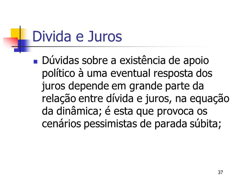 Divida e Juros