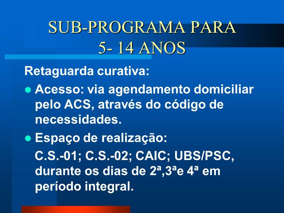 SUB-PROGRAMA PARA 5- 14 ANOS