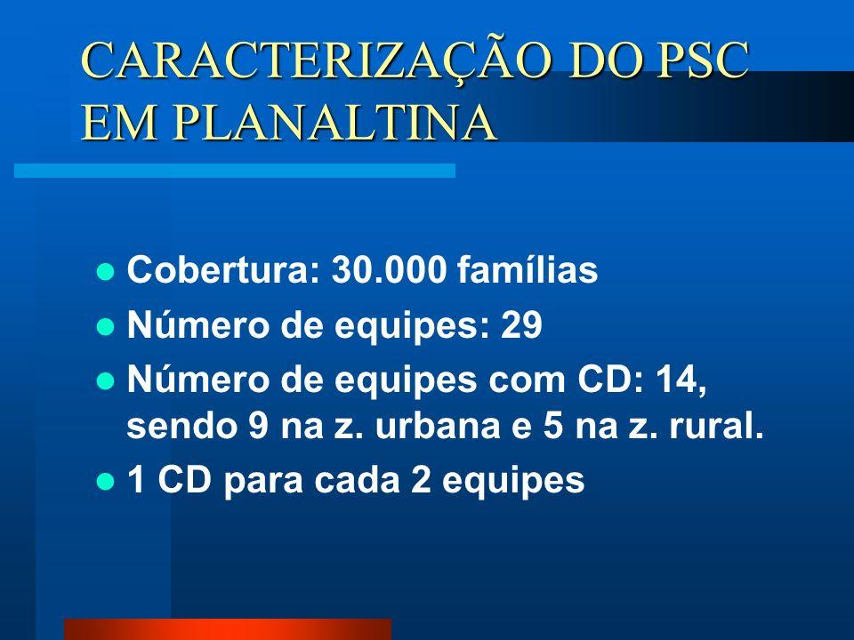 CARACTERIZAÇÃO DO PSC EM PLANALTINA