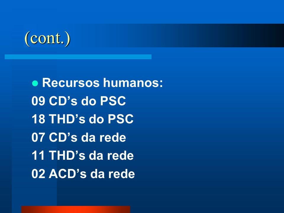(cont.) Recursos humanos: 09 CD's do PSC 18 THD's do PSC