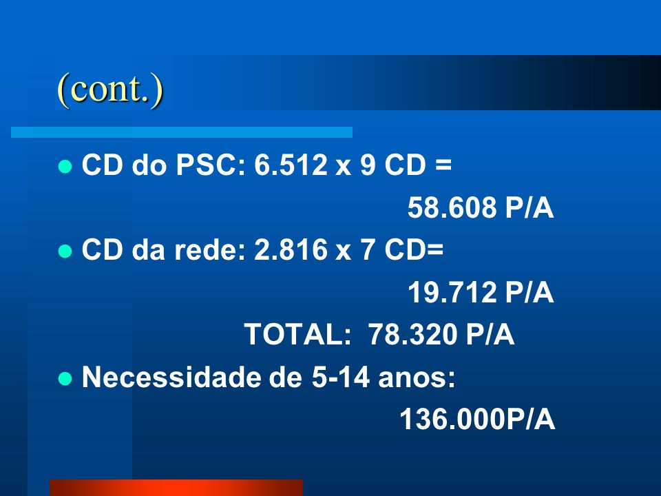 (cont.) CD do PSC: 6.512 x 9 CD = 58.608 P/A CD da rede: 2.816 x 7 CD=