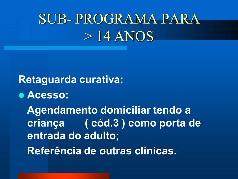 SUB- PROGRAMA PARA > 14 ANOS