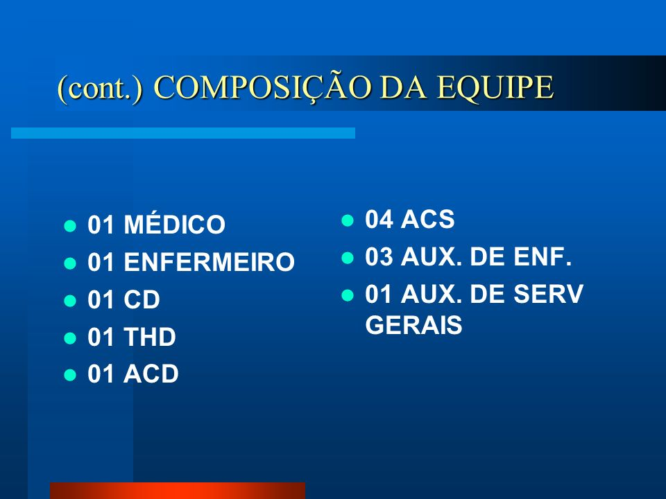 (cont.) COMPOSIÇÃO DA EQUIPE