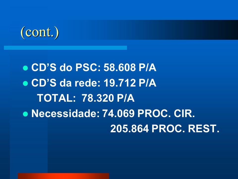 (cont.) CD'S do PSC: 58.608 P/A CD'S da rede: 19.712 P/A