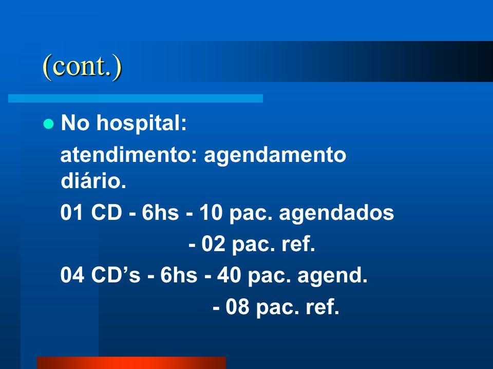 (cont.) No hospital: atendimento: agendamento diário.