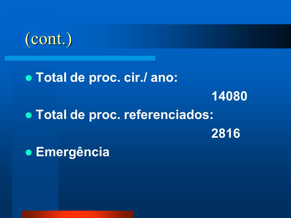 (cont.) Total de proc. cir./ ano: 14080 Total de proc. referenciados: