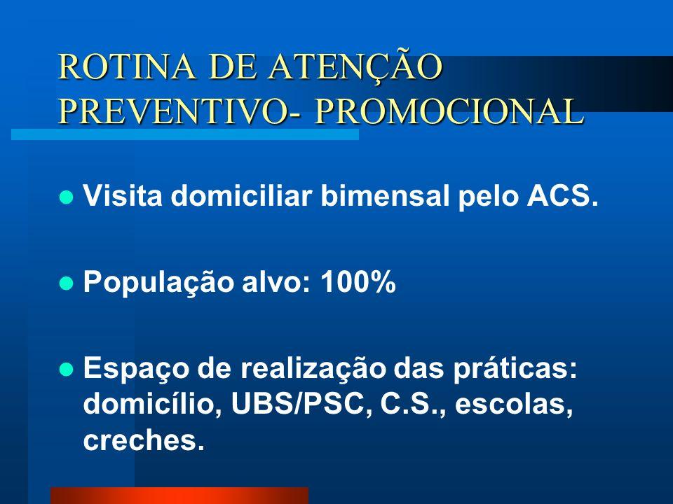 ROTINA DE ATENÇÃO PREVENTIVO- PROMOCIONAL