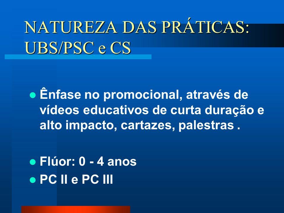 NATUREZA DAS PRÁTICAS: UBS/PSC e CS