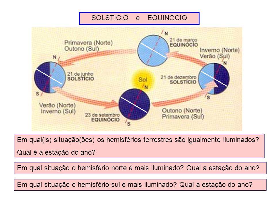 SOLSTÍCIO e EQUINÓCIO Em qual(is) situação(ões) os hemisférios terrestres são igualmente iluminados