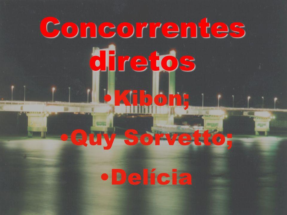 Concorrentes diretos Kibon; Quy Sorvetto; Delícia