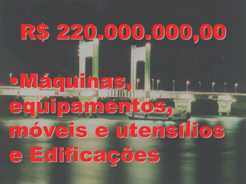 R$ 220.000.000,00 Máquinas, equipamentos, móveis e utensílios e Edificações