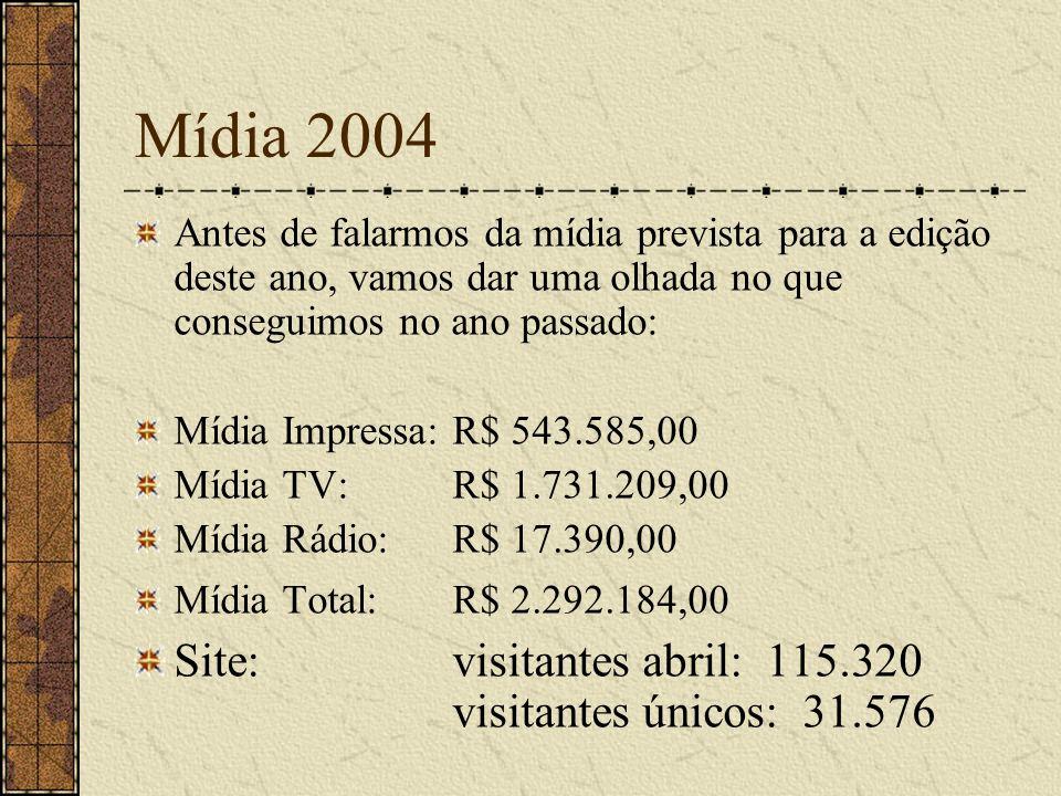Mídia 2004 Site: visitantes abril: 115.320 visitantes únicos: 31.576