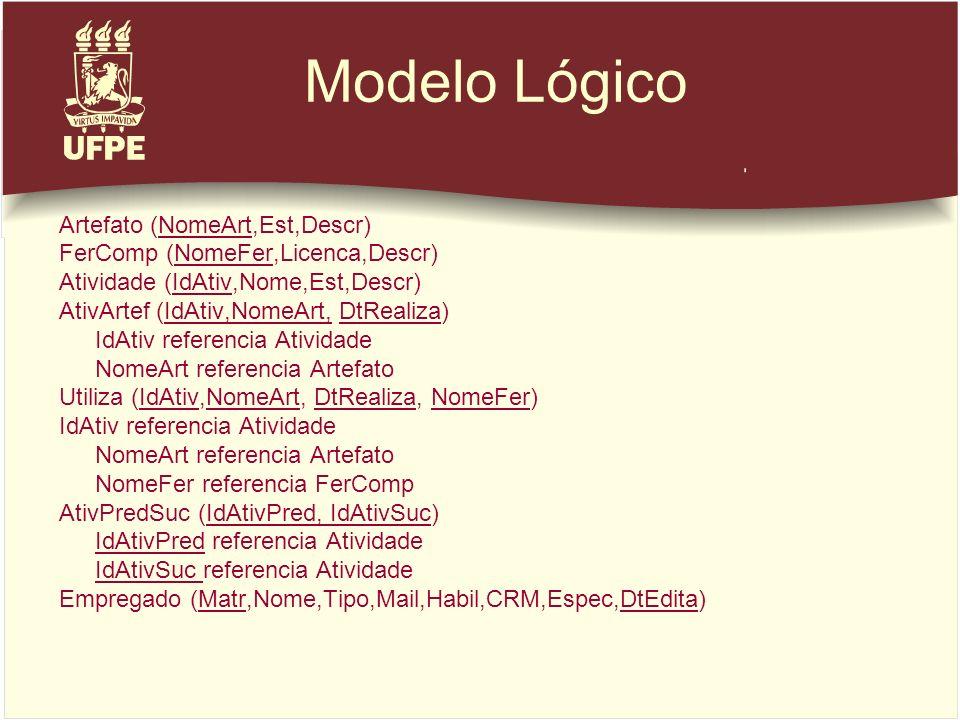 Modelo Lógico Artefato (NomeArt,Est,Descr)