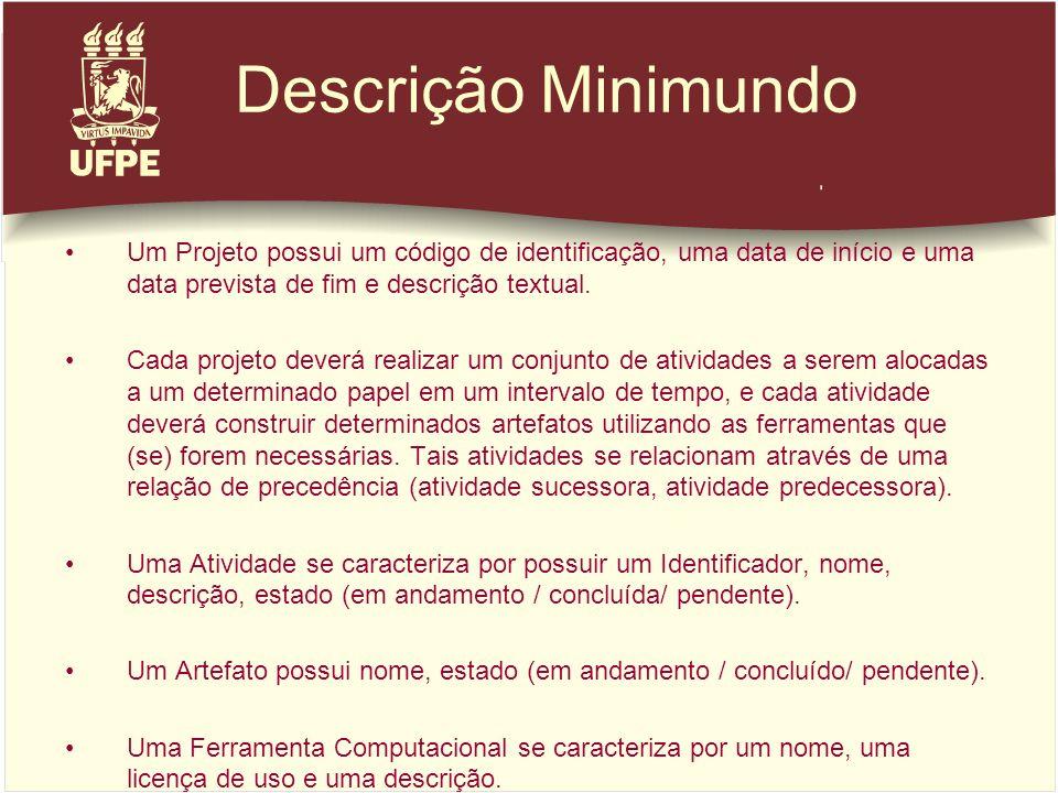 Descrição Minimundo Um Projeto possui um código de identificação, uma data de início e uma data prevista de fim e descrição textual.