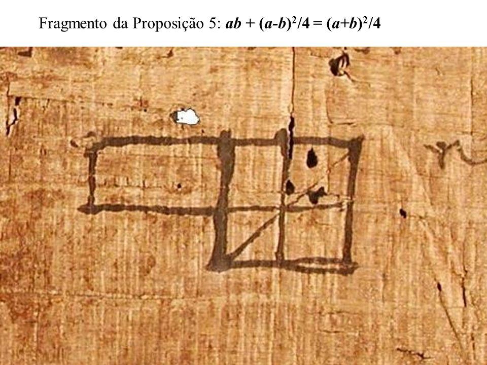 Fragmento da Proposição 5: ab + (a-b)2/4 = (a+b)2/4