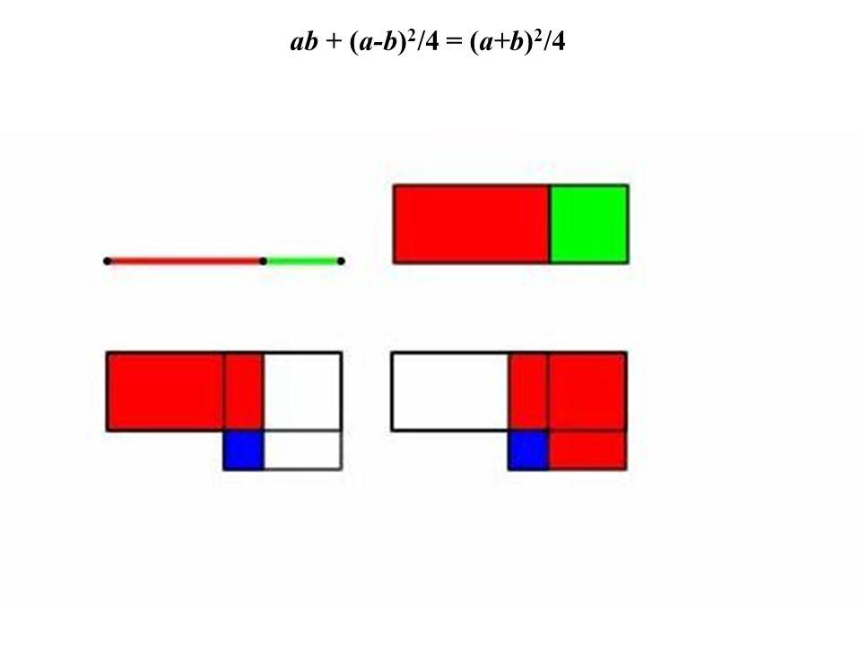 ab + (a-b)2/4 = (a+b)2/4