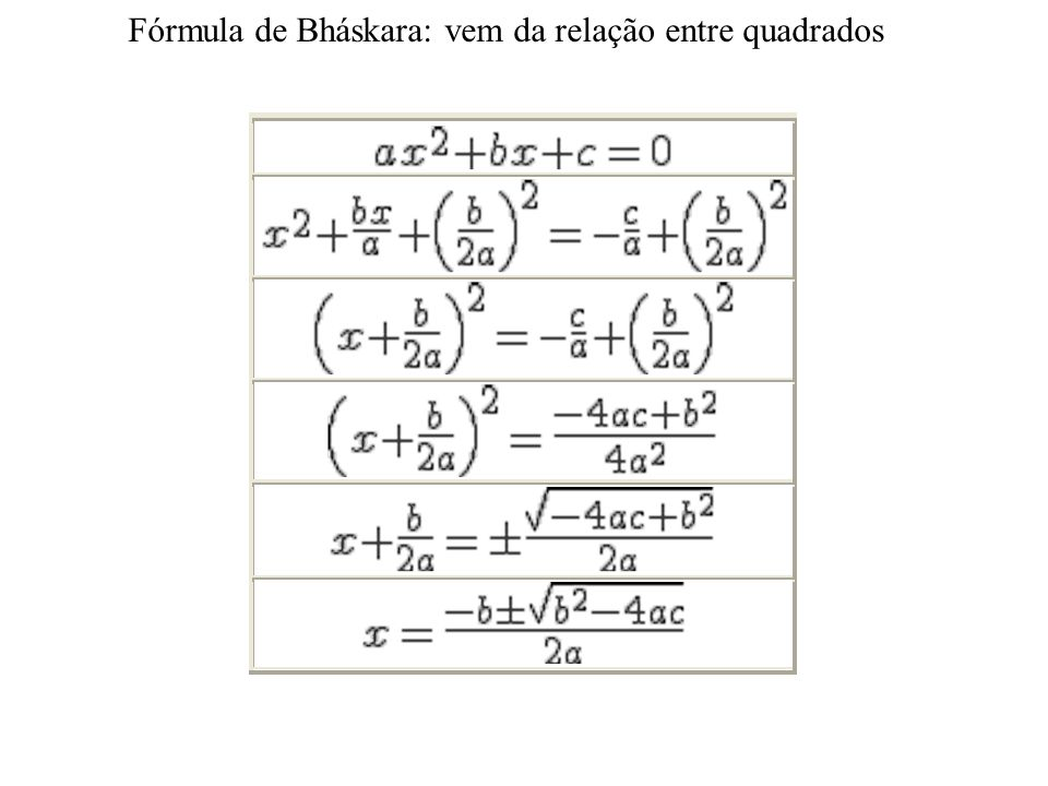 Fórmula de Bháskara: vem da relação entre quadrados
