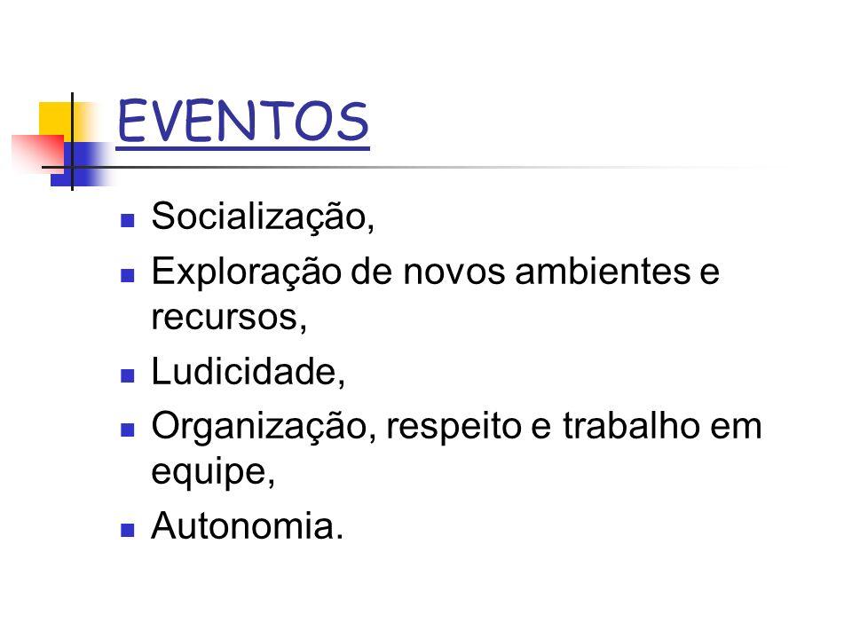 EVENTOS Socialização, Exploração de novos ambientes e recursos,