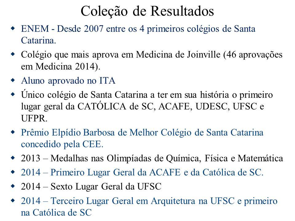 Coleção de Resultados ENEM - Desde 2007 entre os 4 primeiros colégios de Santa Catarina.