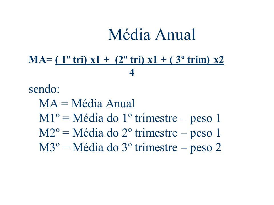 Média Anual MA= ( 1º tri) x1 + (2º tri) x1 + ( 3º trim) x2 4.