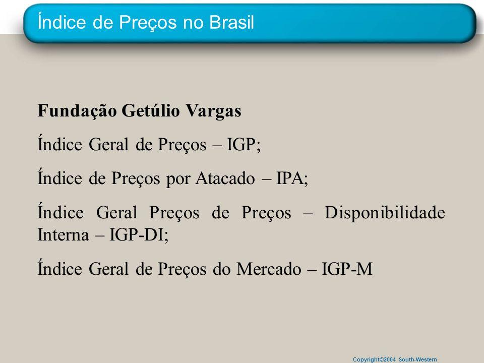 Índice de Preços no Brasil
