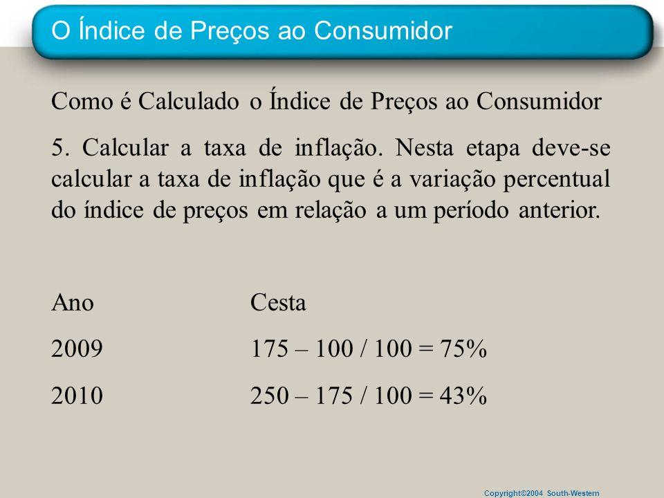 O Índice de Preços ao Consumidor