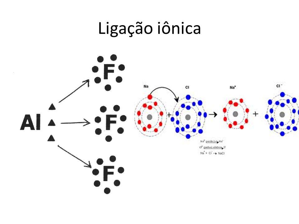 Ligação iônica sd