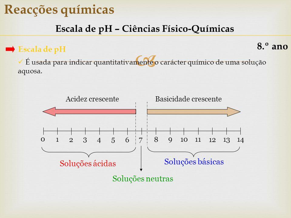 Reacções químicas Escala de pH – Ciências Físico-Químicas 8.º ano
