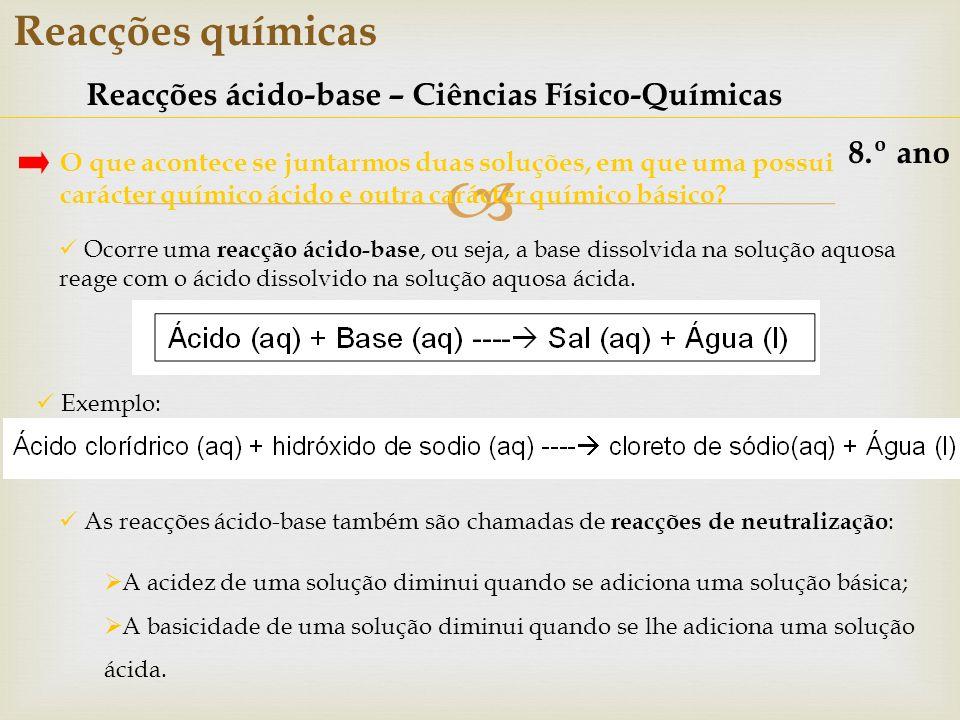 Reacções químicas Reacções ácido-base – Ciências Físico-Químicas