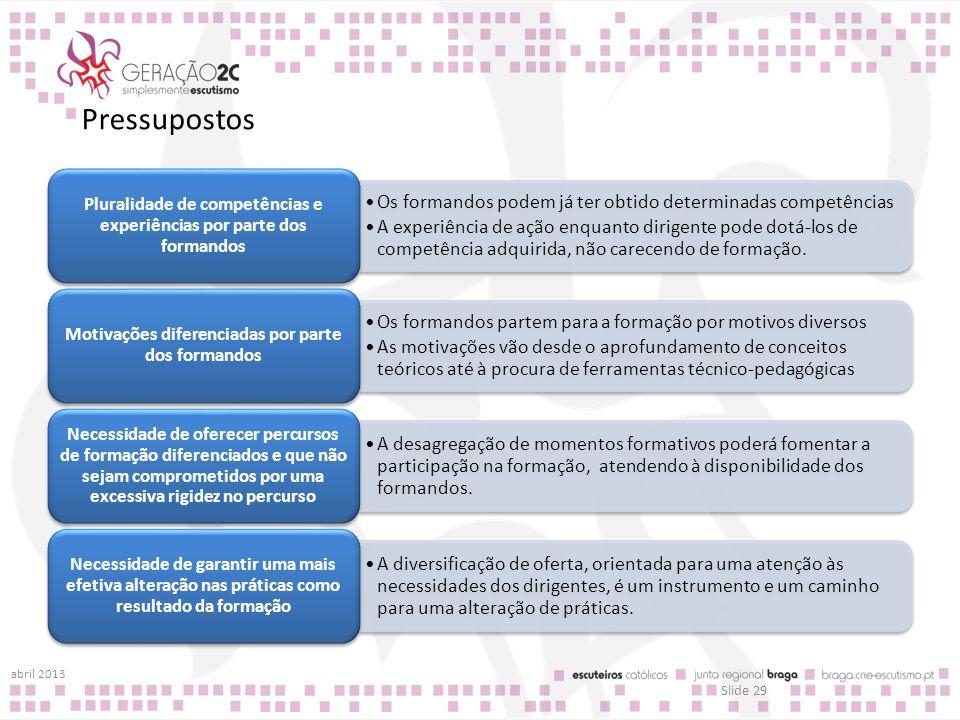 Pressupostos Pluralidade de competências e experiências por parte dos formandos. Os formandos podem já ter obtido determinadas competências.
