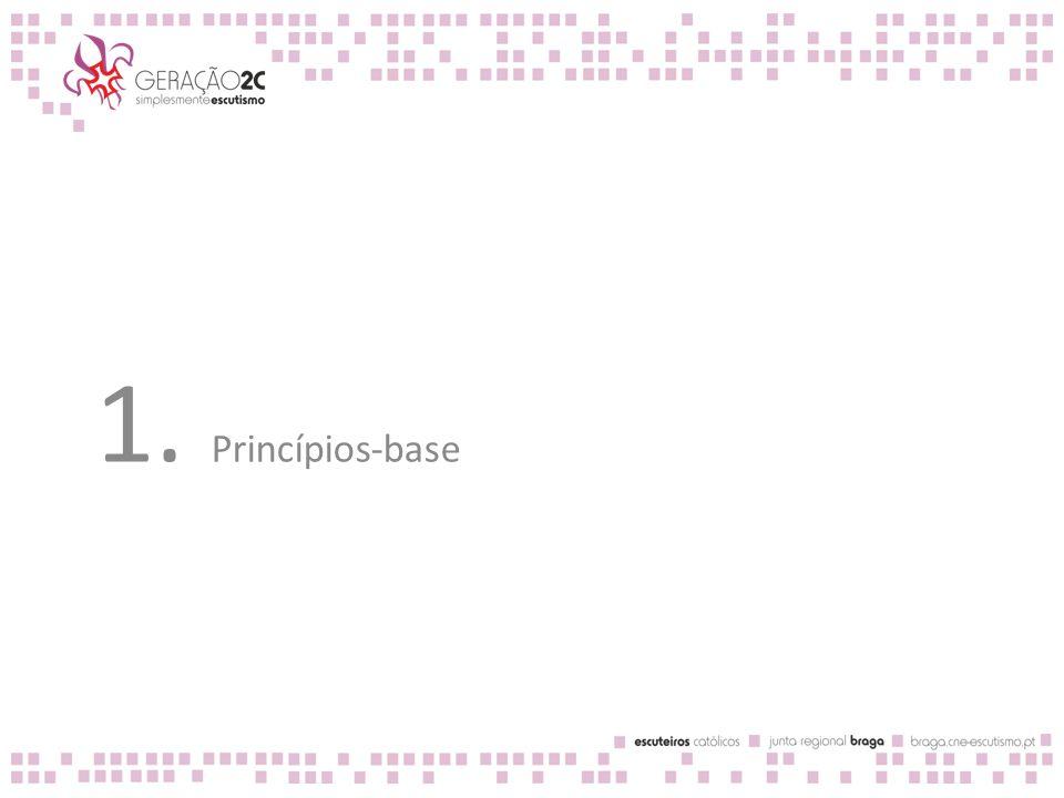 Princípios-base