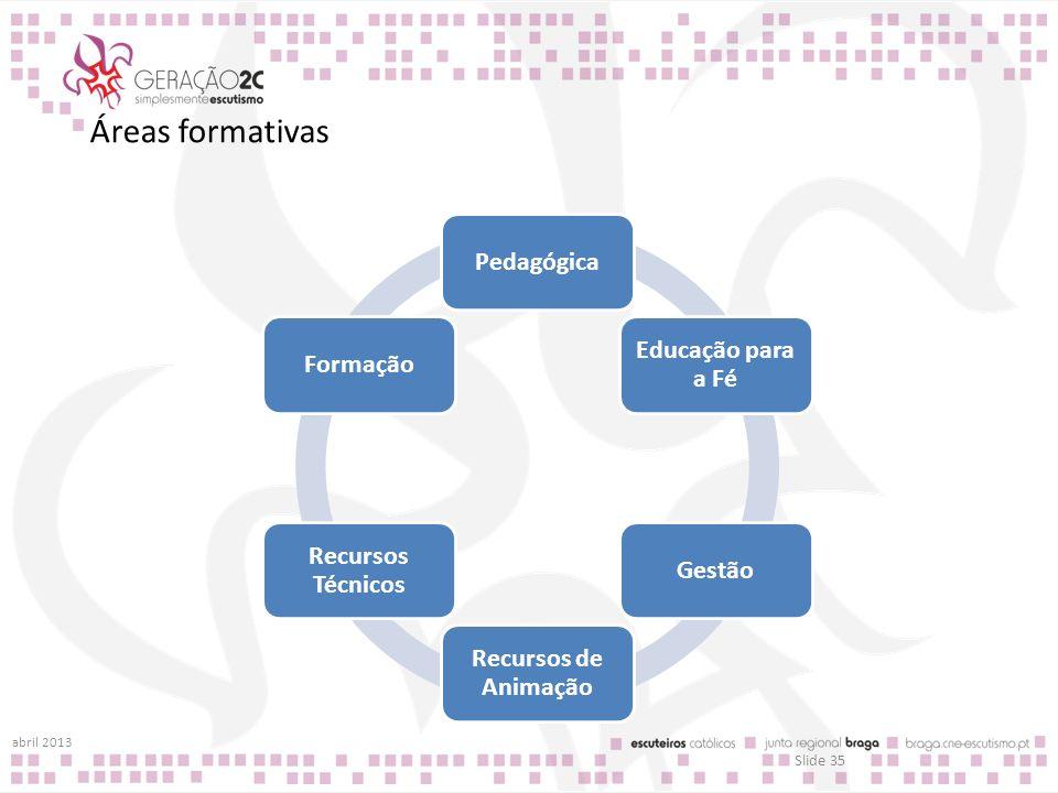 Áreas formativas Pedagógica Educação para a Fé Formação