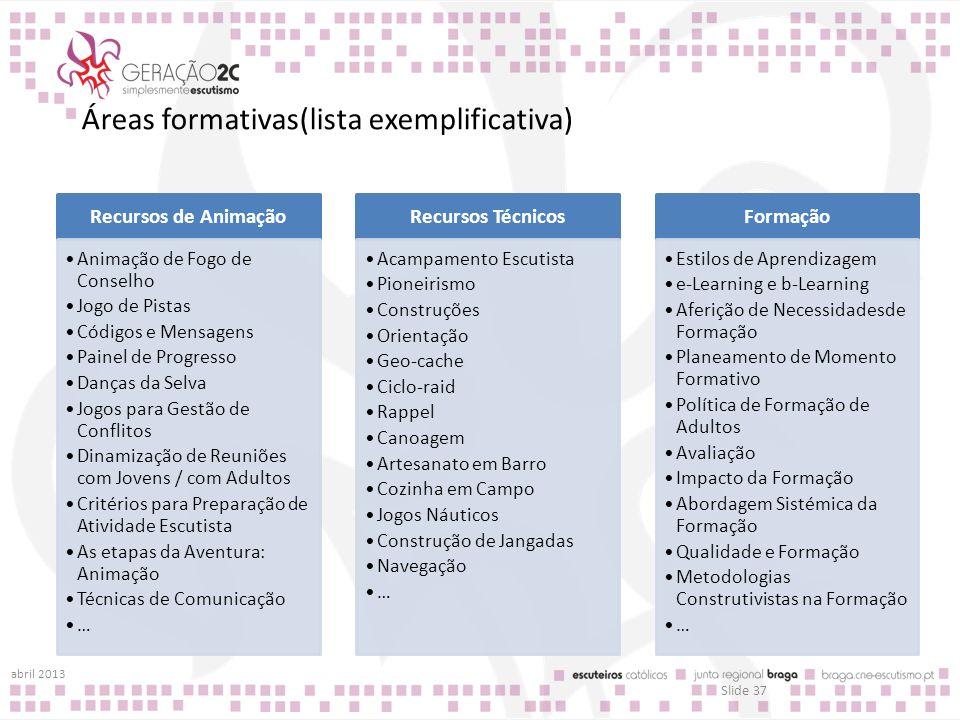 Áreas formativas(lista exemplificativa)