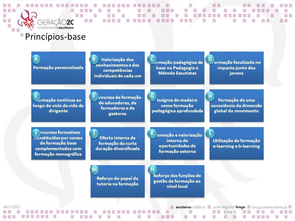 Princípios-base A B C D E F G H I J K L M N abril 2013