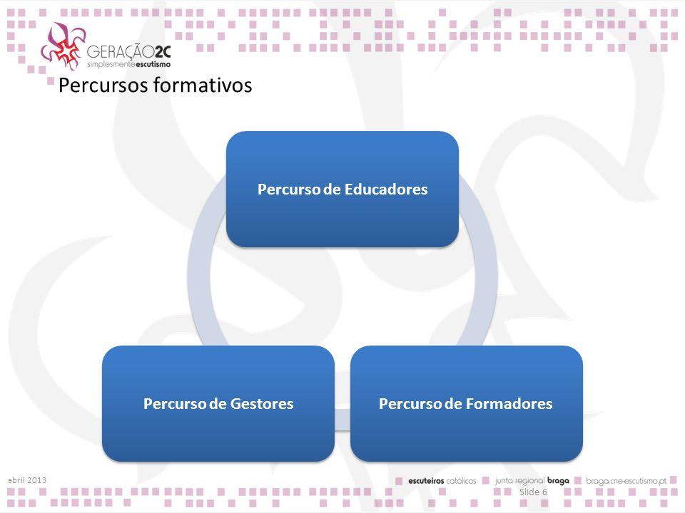 Percurso de Educadores Percurso de Formadores