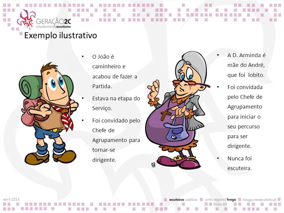 Exemplo ilustrativo A D. Arminda é mãe do André, que foi lobito.