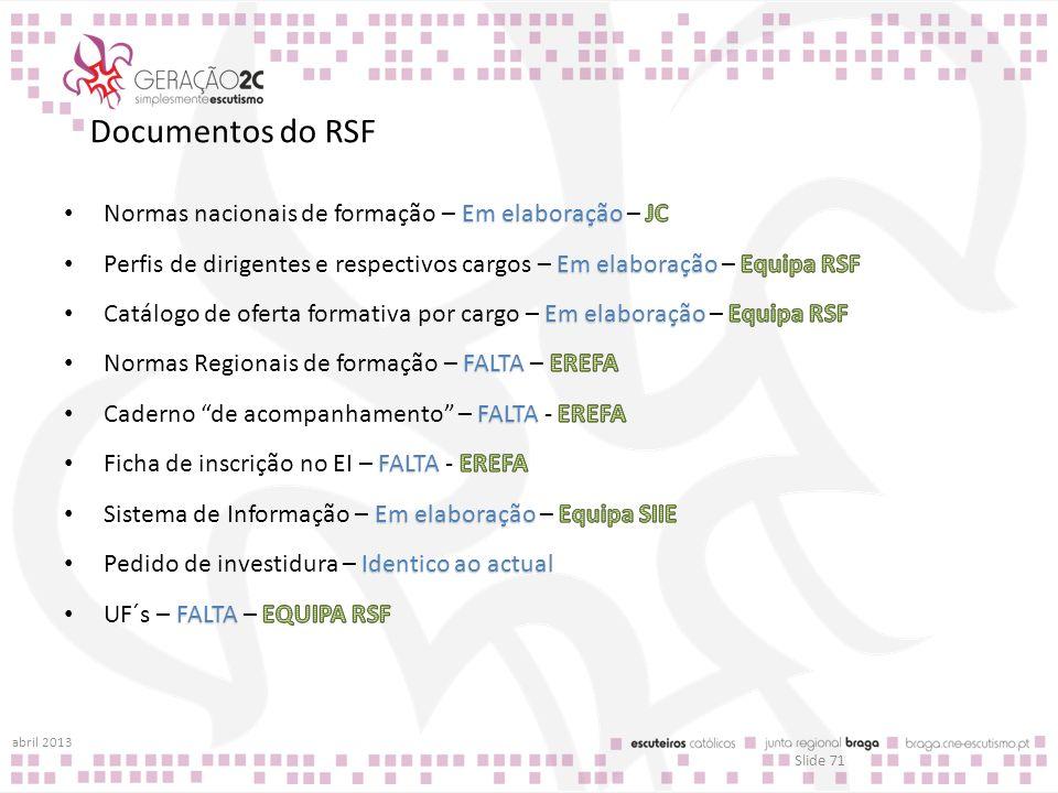 Documentos do RSF Normas nacionais de formação – Em elaboração – JC