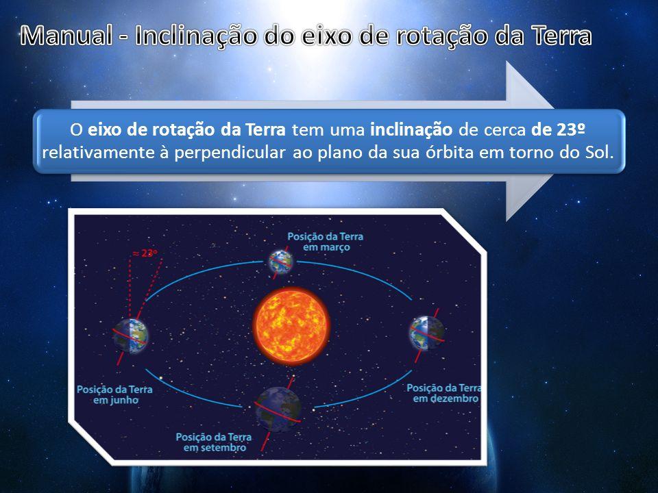 Manual - Inclinação do eixo de rotação da Terra