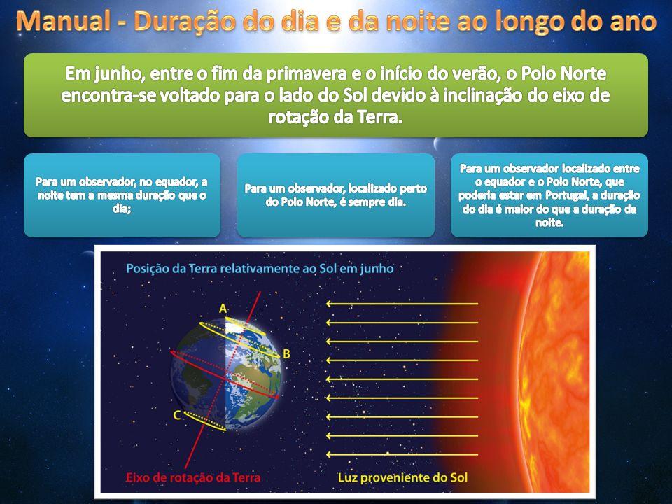 Manual - Duração do dia e da noite ao longo do ano