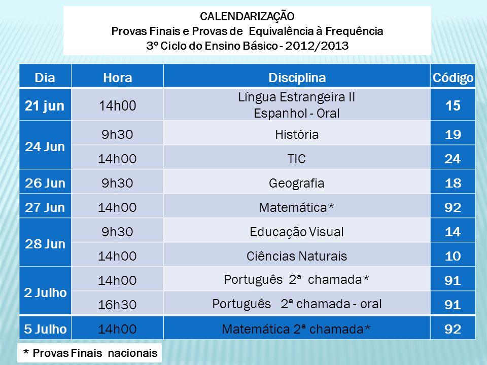 3º Ciclo do Ensino Básico - 2012/2013