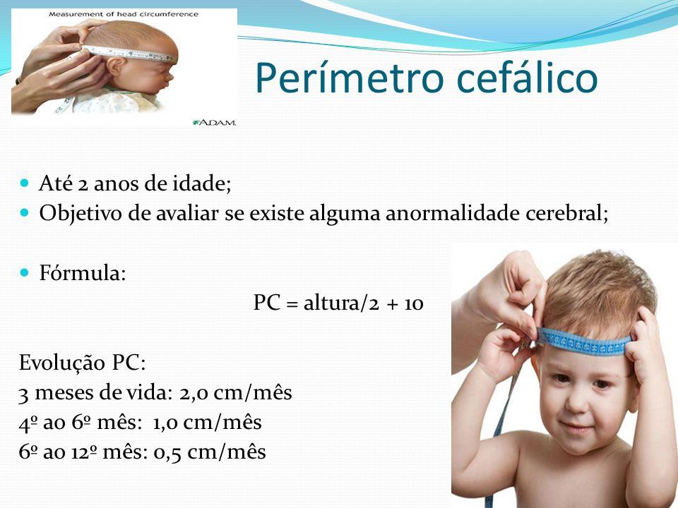 Perímetro cefálico Até 2 anos de idade;