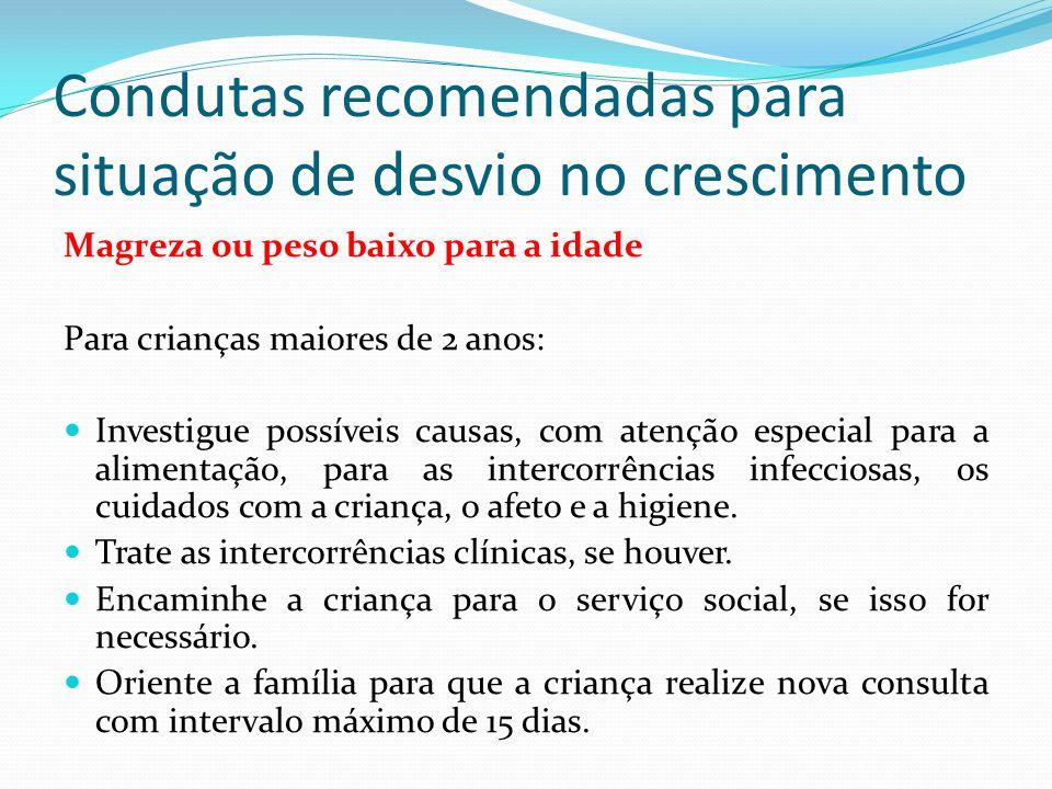 Condutas recomendadas para situação de desvio no crescimento