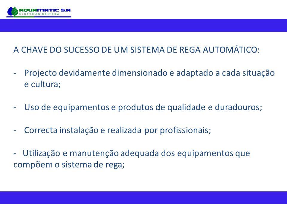 A CHAVE DO SUCESSO DE UM SISTEMA DE REGA AUTOMÁTICO: