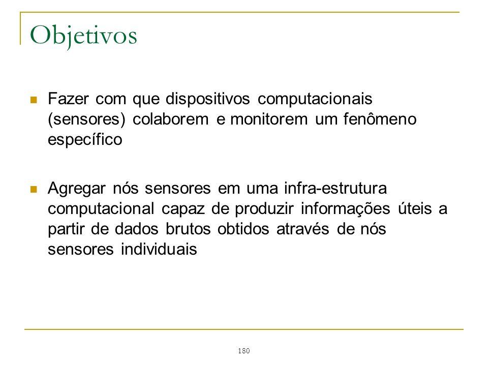 Objetivos Fazer com que dispositivos computacionais (sensores) colaborem e monitorem um fenômeno específico.