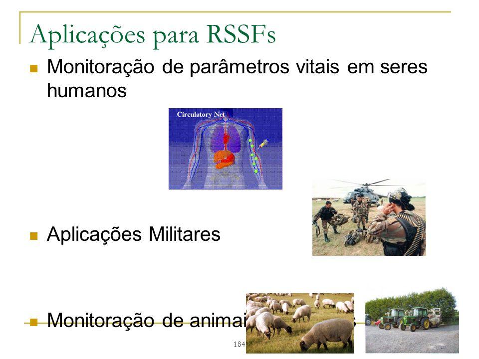 Aplicações para RSSFs Monitoração de parâmetros vitais em seres humanos.