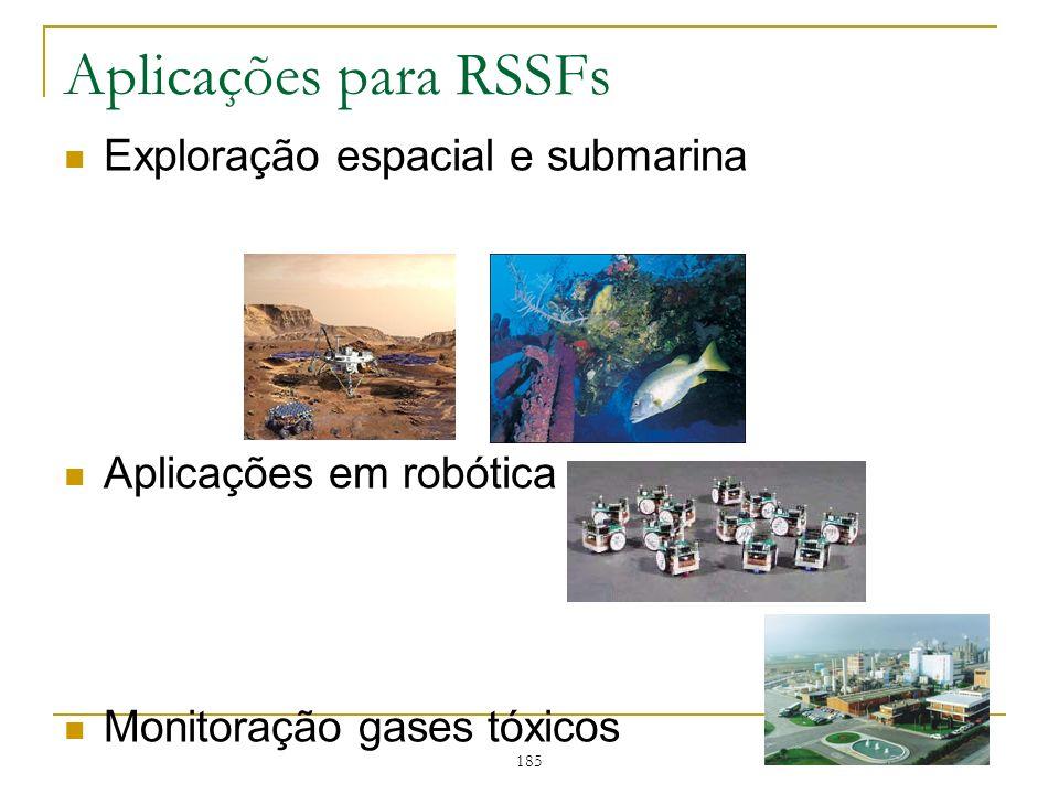 Aplicações para RSSFs Exploração espacial e submarina