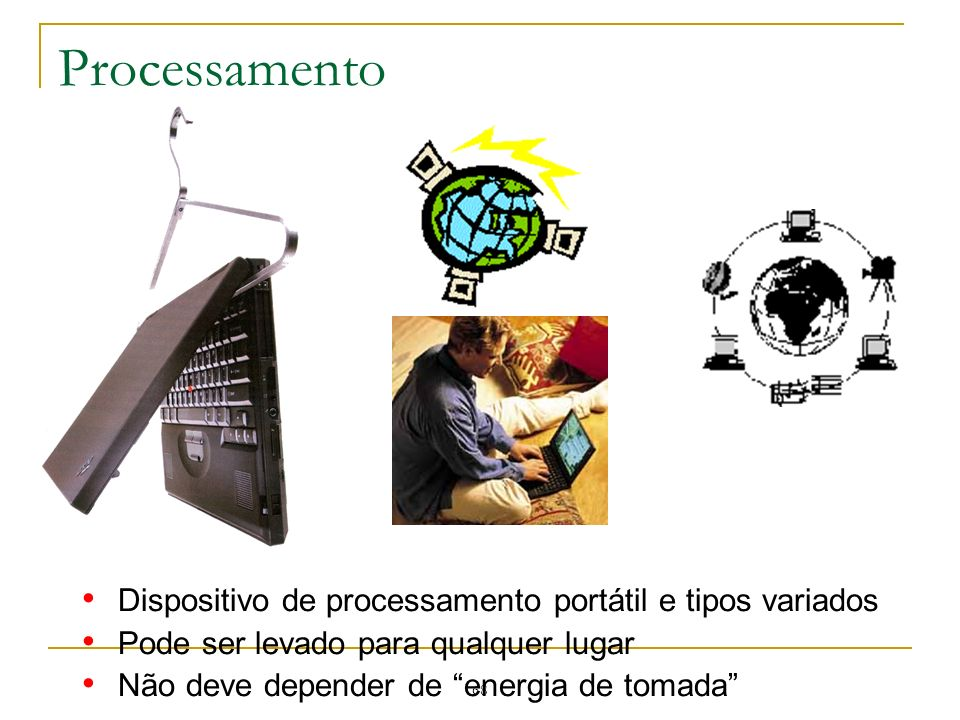 Processamento Dispositivo de processamento portátil e tipos variados